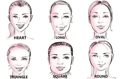 Face Shape for Hats
